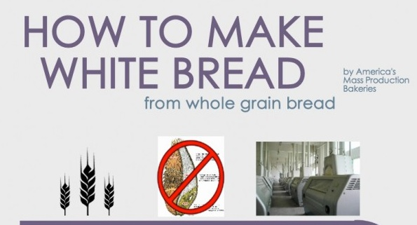 White Bread and Processed Wheat Bread – Know What's In Them